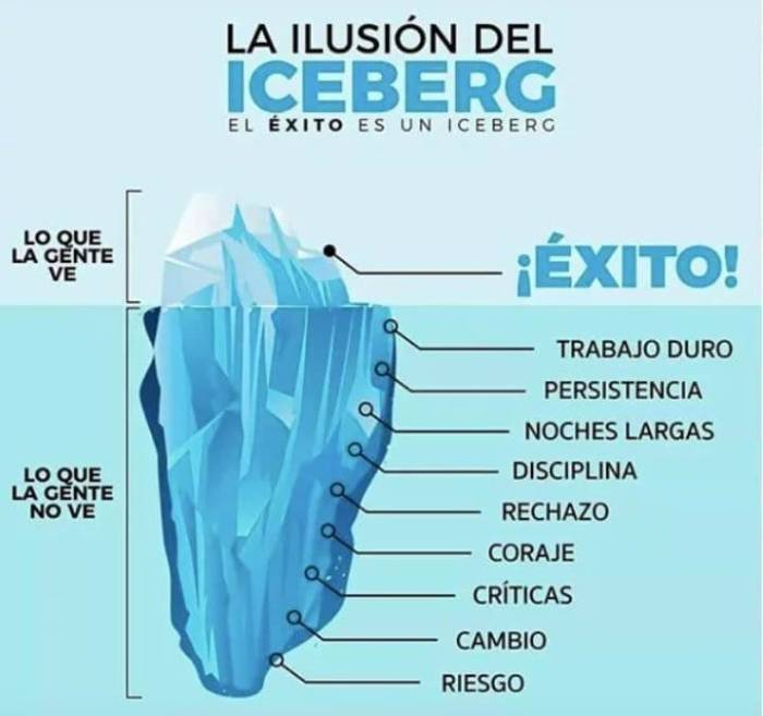 foto para facebook iceberg