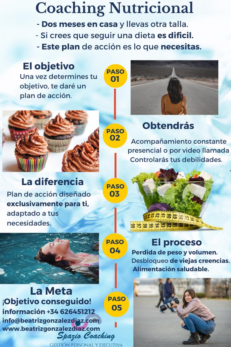 infografia rectificada para redes nutricional